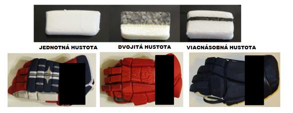 Typy chráničov v rukaviaciach na hokej